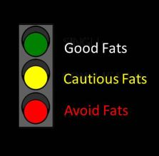Stoplight.Fats
