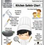 kitchen safety chart