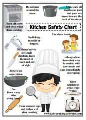 Kitchen Safety Chart for Kids - FamilyConsumerSciences.com